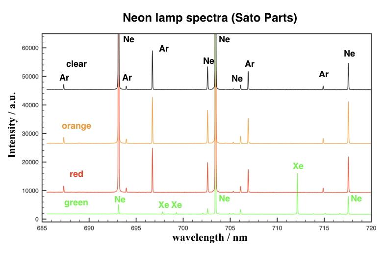 Ne-lamp-spectra_SatoParts.jpeg