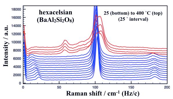 hexacelsian-25-400C.png