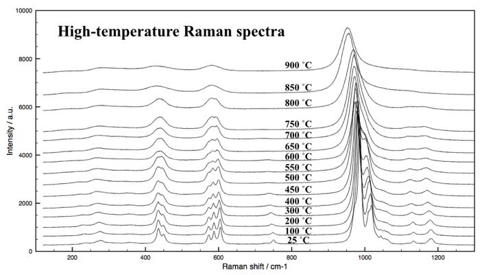 highT-Raman-example.png