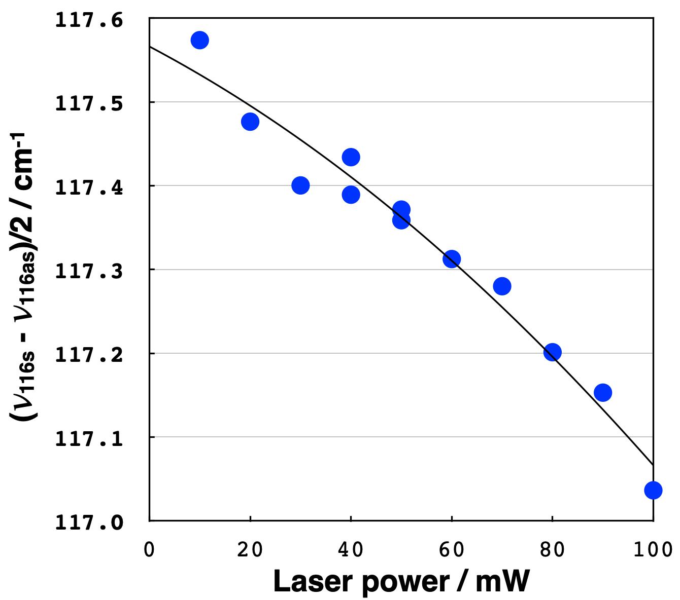 laser-heating-coesite.png