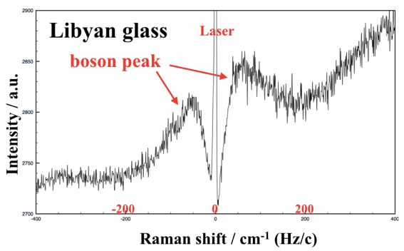 libyan_glass.png
