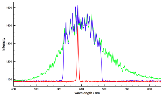 tbpf-spectrum.png