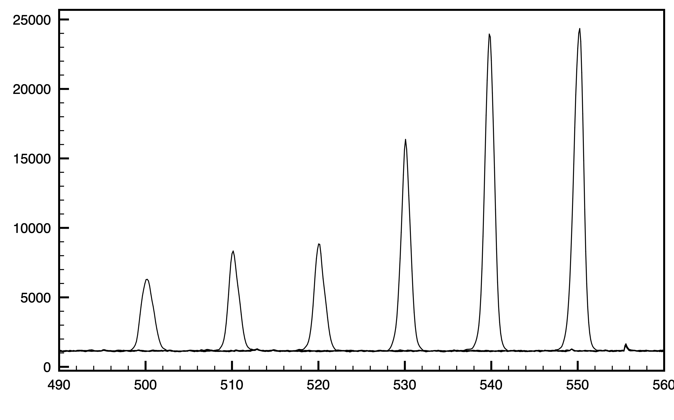 tbpf_20210217_test_plot.png