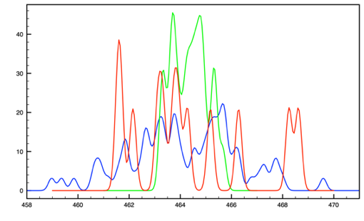 tridymite-29Si-NMR.png