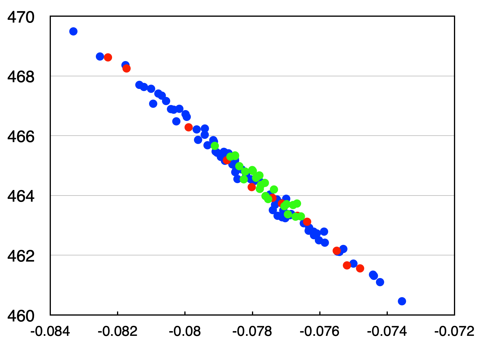 tridymite-NMR-correlation.png