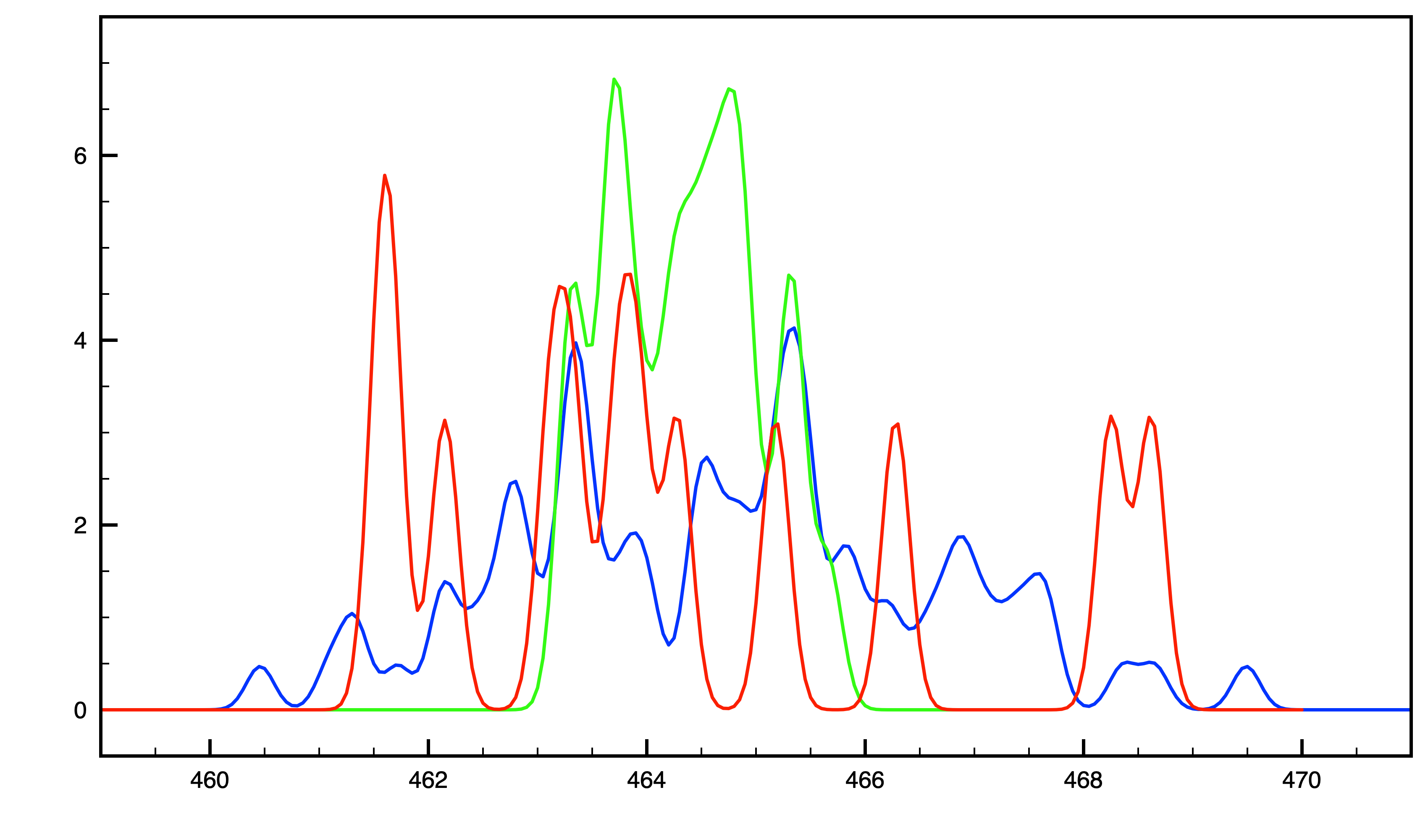 tridymite-NMR-spectra.png